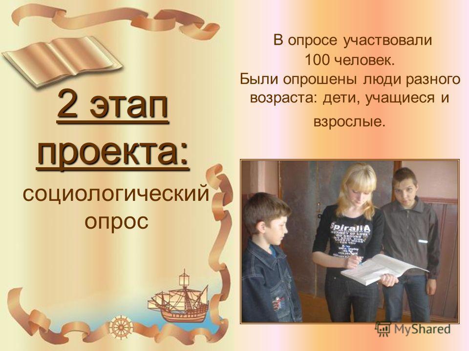 2 этап проекта: социологический опрос В опросе участвовали 100 человек. Были опрошены люди разного возраста: дети, учащиеся и взрослые.