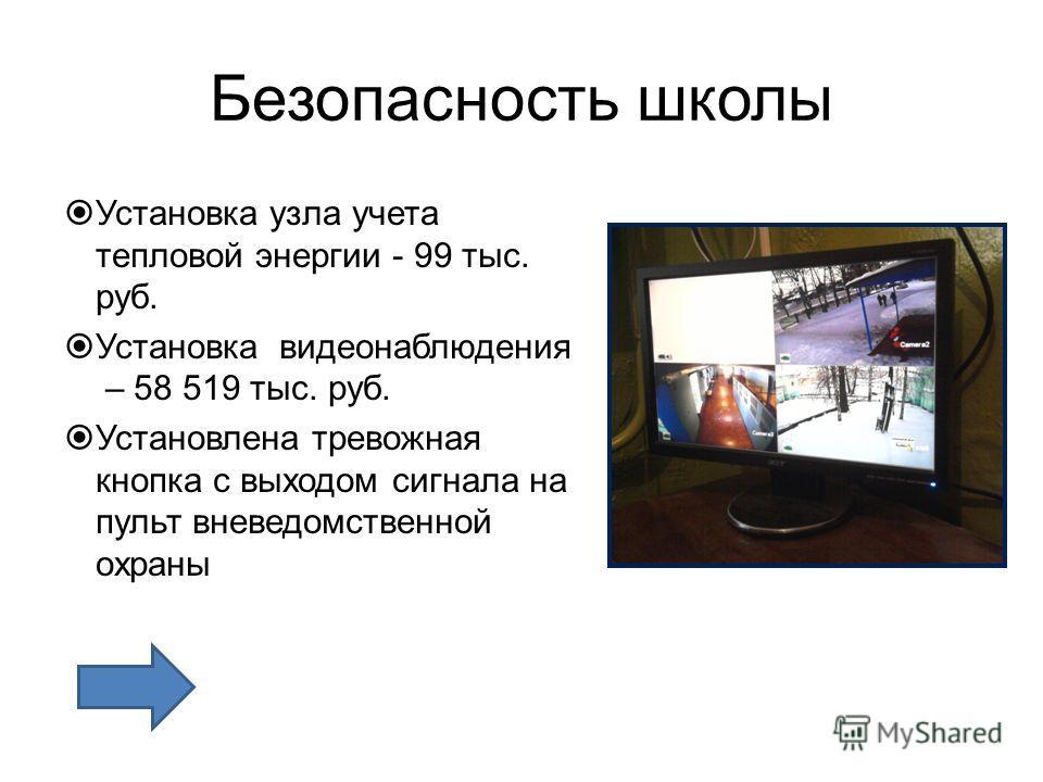 Безопасность школы Установка узла учета тепловой энергии - 99 тыс. руб. Установка видеонаблюдения – 58 519 тыс. руб. Установлена тревожная кнопка с выходом сигнала на пульт вневедомственной охраны