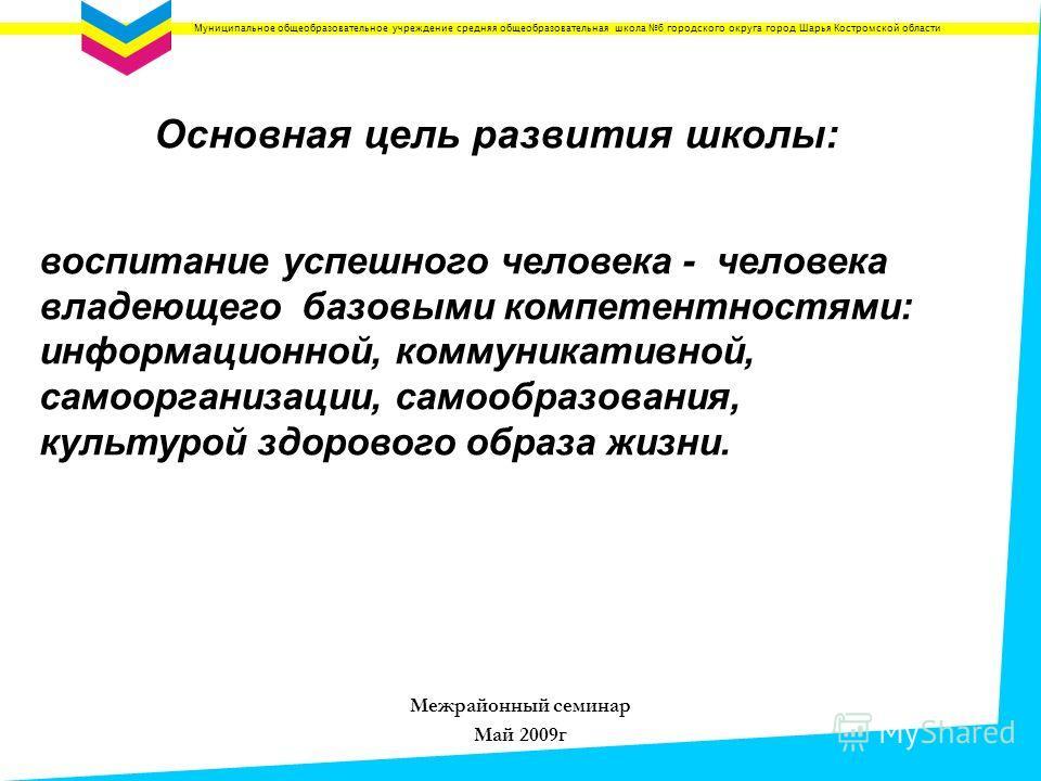 Основная цель развития школы: воспитание успешного человека - человека владеющего базовыми компетентностями: информационной, коммуникативной, самоорганизации, самообразования, культурой здорового образа жизни. Муниципальное общеобразовательное учрежд