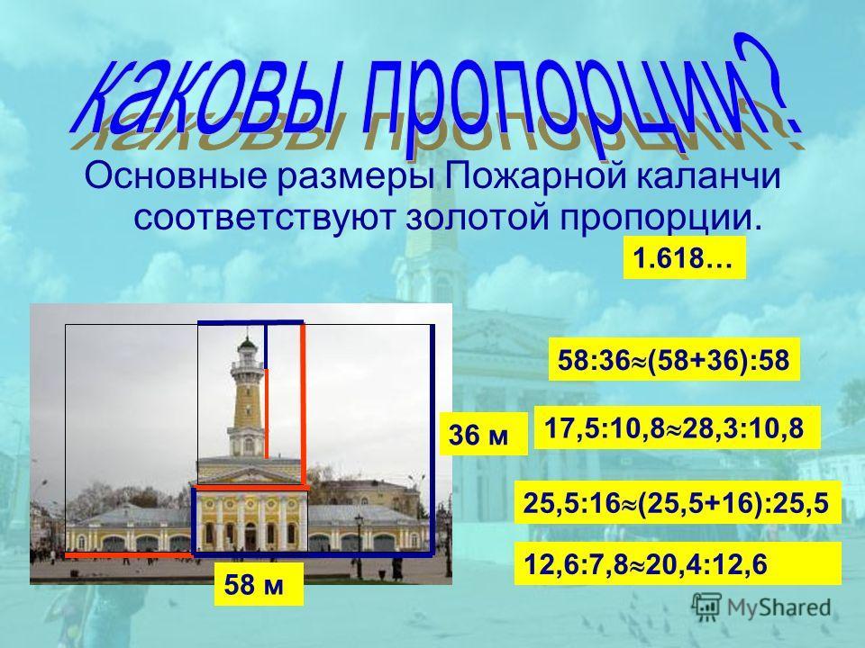 Основные размеры Пожарной каланчи соответствуют золотой пропорции. 58 м 36 м 58:36 (58+36):58 17,5:10,8 28,3:10,8 25,5:16 (25,5+16):25,5 12,6:7,8 20,4:12,6 1.618…