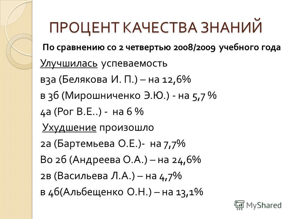 ПРОЦЕНТ КАЧЕСТВА ЗНАНИЙ По сравнению со 2 четвертью 2008/2009 учебного года Улучшилась успеваемость в 3 а ( Белякова И. П.) – на 12,6% в 3 б ( Мирошниченко Э. Ю.) - на 5,7 % 4 а ( Рог В. Е..) - на 6 % Ухудшение произошло 2 а ( Бартемьева О. Е.)- на 7