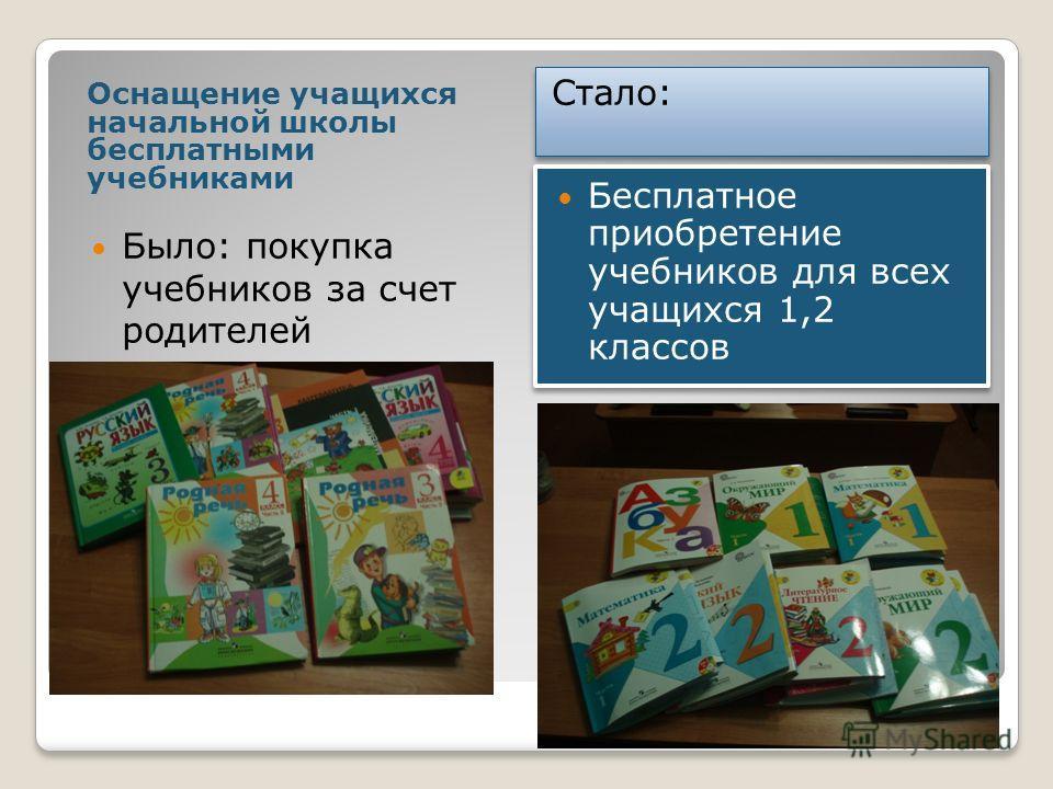 Оснащение учащихся начальной школы бесплатными учебниками Стало: Было: покупка учебников за счет родителей Бесплатное приобретение учебников для всех учащихся 1,2 классов