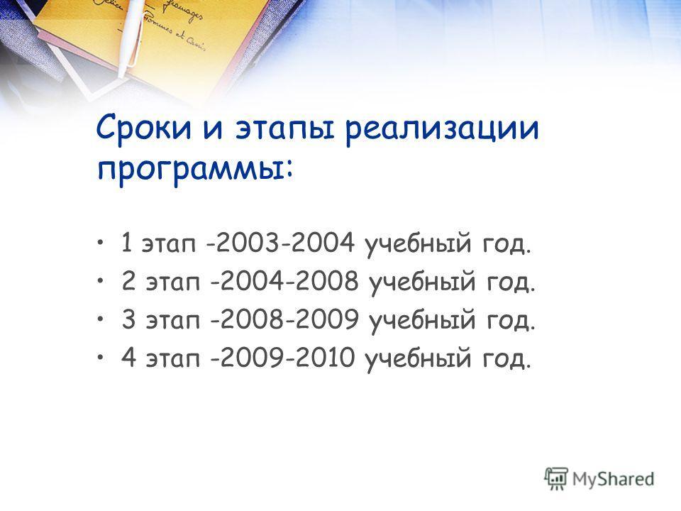 Сроки и этапы реализации программы: 1 этап -2003-2004 учебный год. 2 этап -2004-2008 учебный год. 3 этап -2008-2009 учебный год. 4 этап -2009-2010 учебный год.