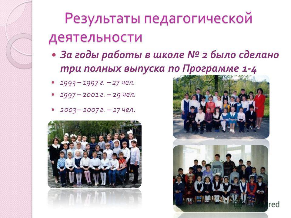 Результаты педагогической деятельности Результаты педагогической деятельности За годы работы в школе 2 было сделано три полных выпуска по Программе 1-4 1993 – 1997 г. – 27 чел. 1997 – 2001 г. – 29 чел. 2003 – 2007 г. – 27 чел.