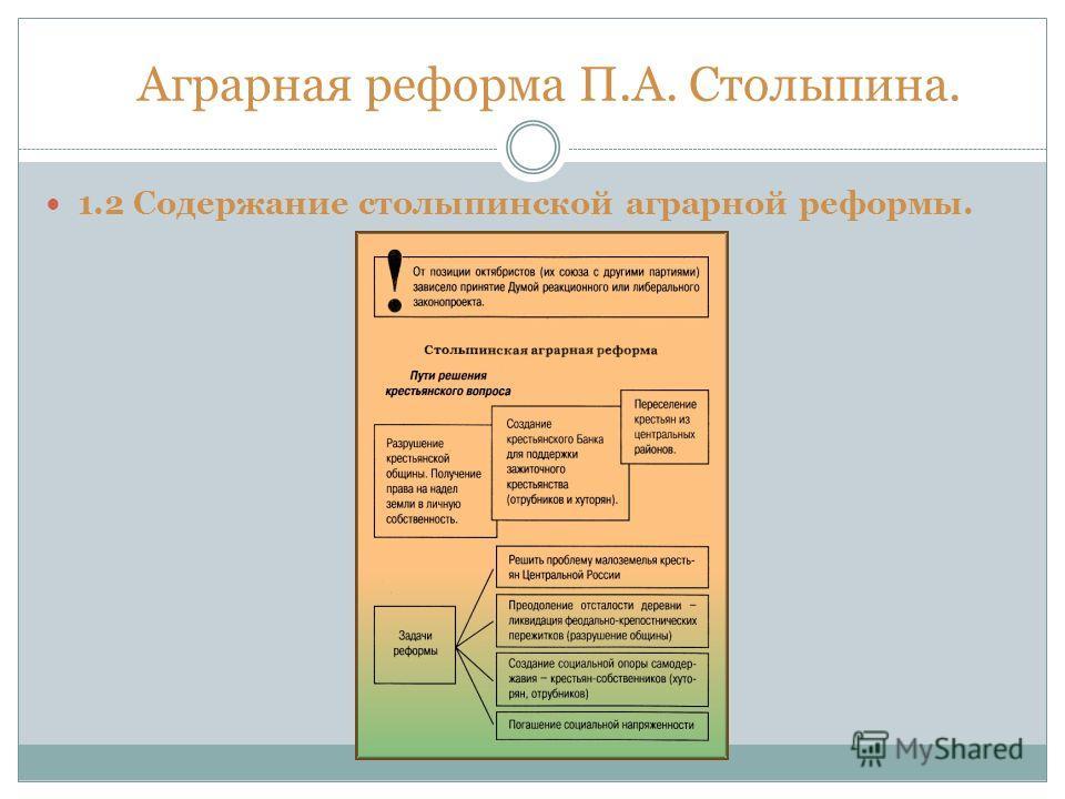 1.2 Содержание столыпинской аграрной реформы. Аграрная реформа П.А. Столыпина.