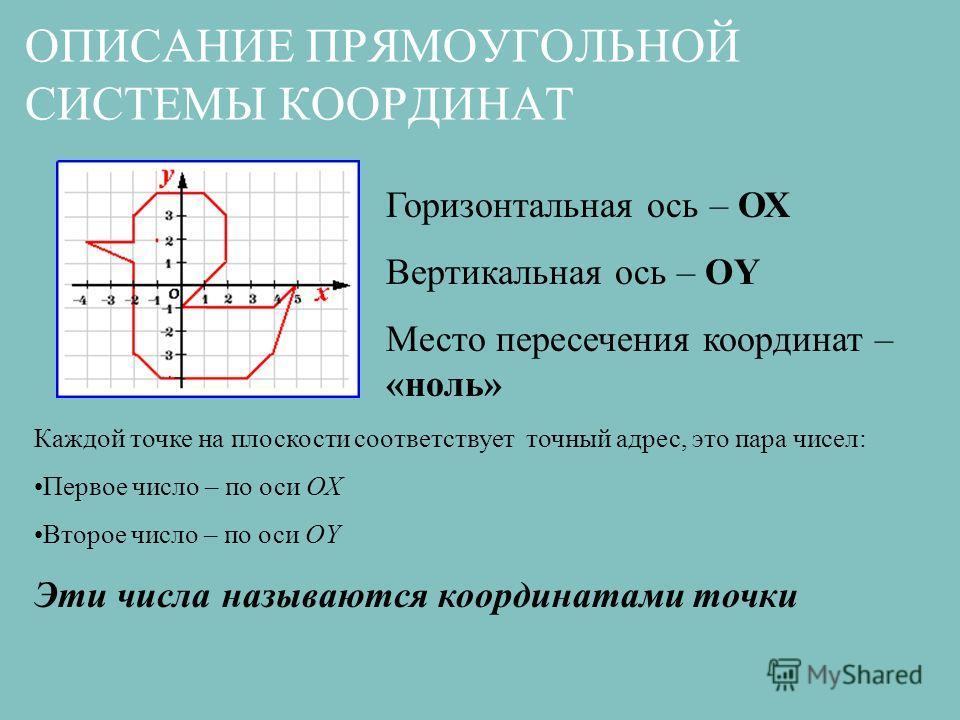 ОПИСАНИЕ ПРЯМОУГОЛЬНОЙ СИСТЕМЫ КООРДИНАТ Горизонтальная ось – ОХ Вертикальная ось – ОY Место пересечения координат – «ноль» Каждой точке на плоскости соответствует точный адрес, это пара чисел: Первое число – по оси ОХ Второе число – по оси ОY Эти чи