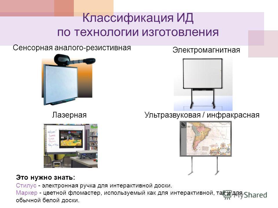 Классификация ИД по технологии изготовления Сенсорная аналого-резистивная Электромагнитная ЛазернаяУльтразвуковая / инфракрасная Это нужно знать: Стилус - электронная ручка для интерактивной доски. Маркер - цветной фломастер, используемый как для инт