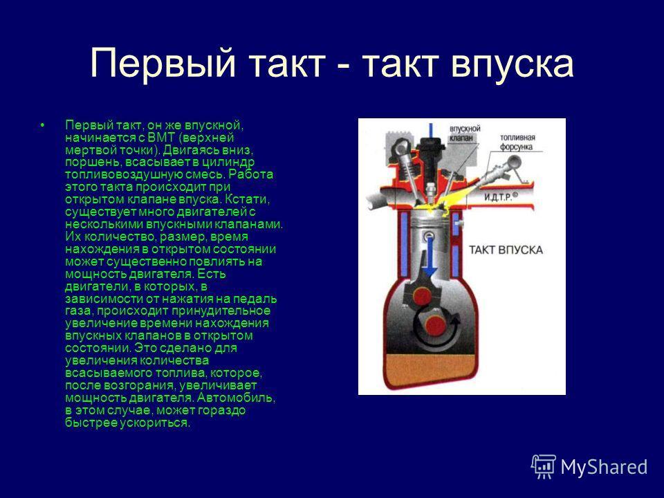 Принцип работы двигателя внутреннего сгорания Современный автомобиль, чаше всего, приводится в движение двигателем внутреннего сгорания. Таких двигателей существует огромное множество. Различаются они объемом, количеством цилиндров, мощностью, скорос