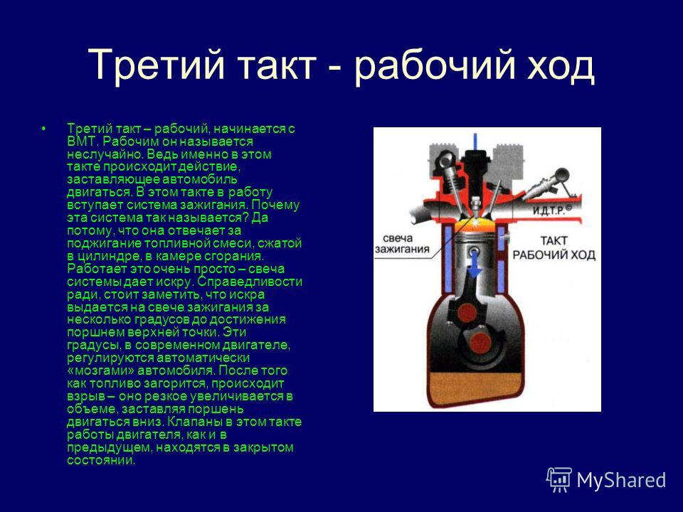 Второй такт - такт сжатия Следующий такт работы двигателя – такт сжатия. После того как поршень достиг нижней точки, он начинает подниматься вверх, тем самым, сжимая смесь, которая попала в цилиндр в такт впуска. Топливная смесь сжимается до объемов
