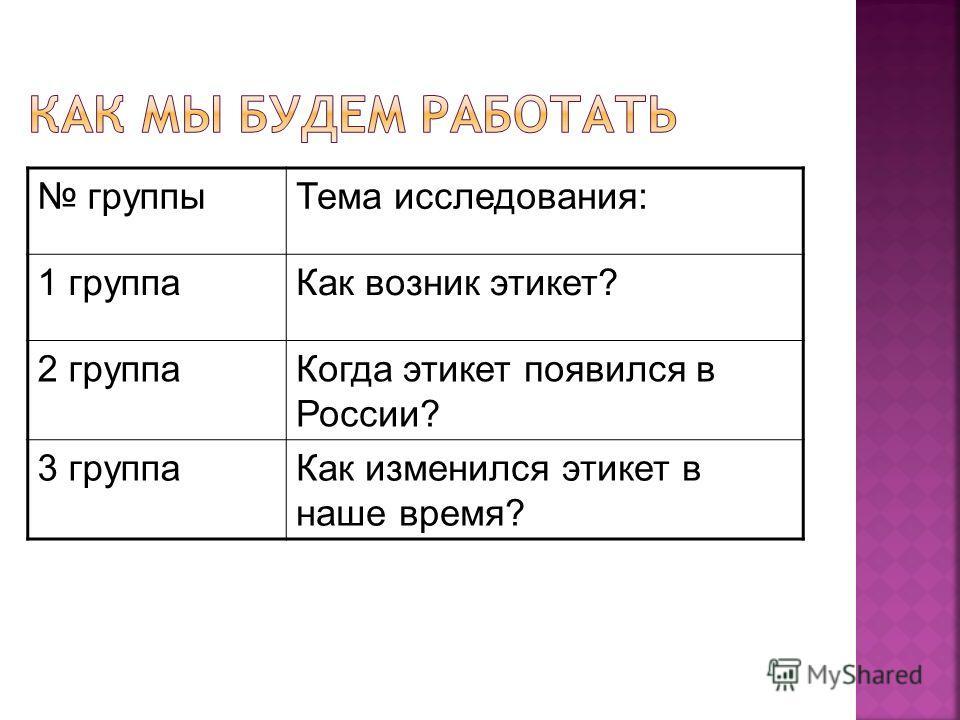 группыТема исследования: 1 группаКак возник этикет? 2 группаКогда этикет появился в России? 3 группаКак изменился этикет в наше время?