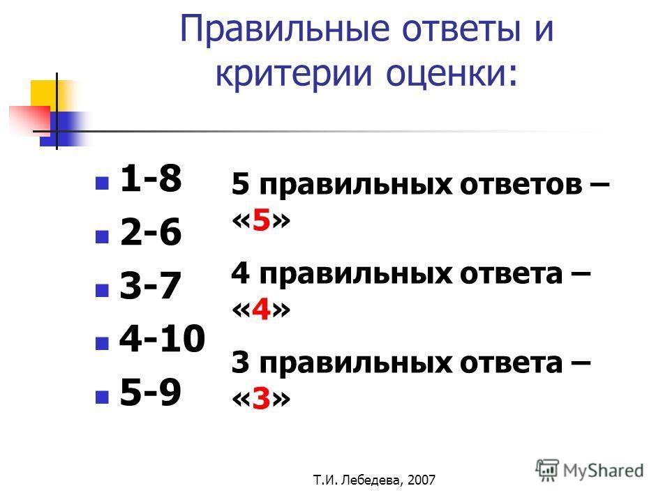 Т.И. Лебедева, 2007 Правильные ответы и критерии оценки: 1-8 2-6 3-7 4-10 5-9 5 правильных ответов – «5» 4 правильных ответа – «4» 3 правильных ответа – «3»