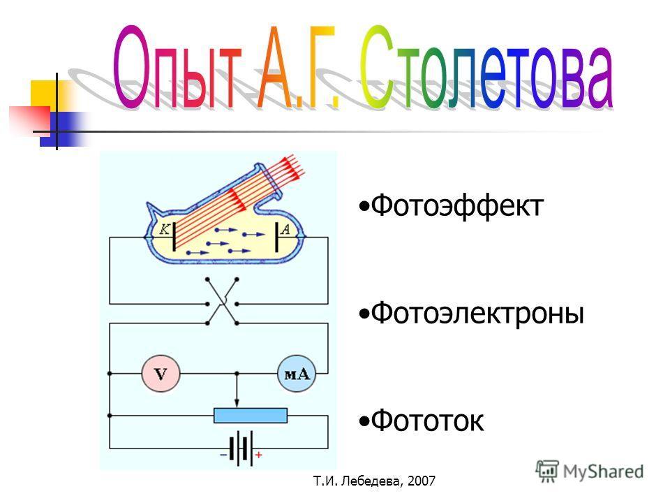 Т.И. Лебедева, 2007 Фотоэффект Фотоэлектроны Фототок