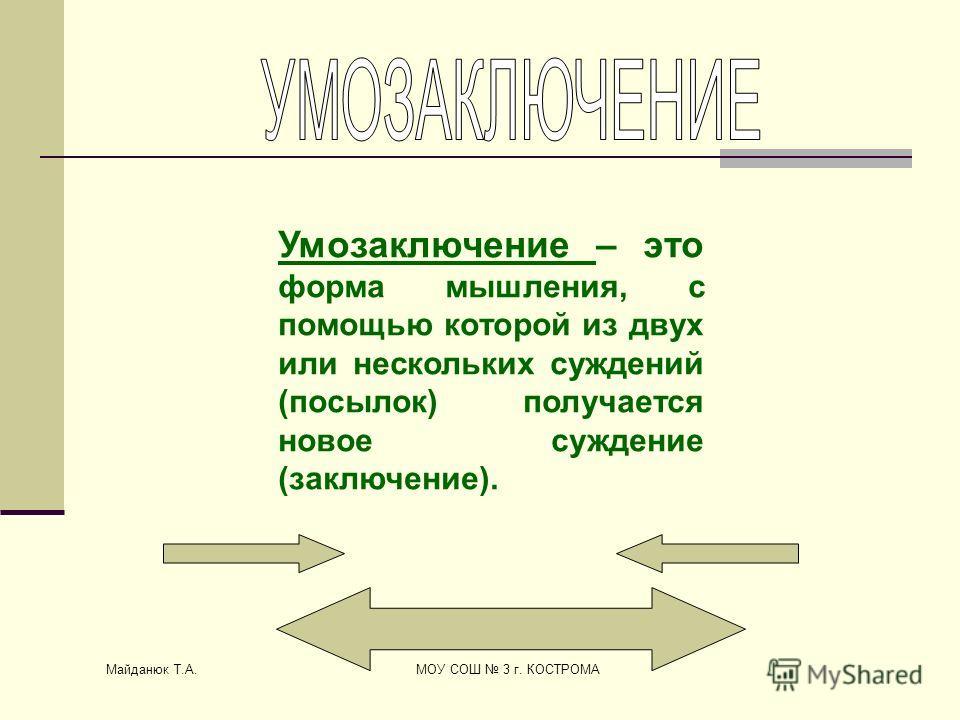 Майданюк Т.А. МОУ СОШ 3 г. КОСТРОМА Умозаключение – это форма мышления, с помощью которой из двух или нескольких суждений (посылок) получается новое суждение (заключение).