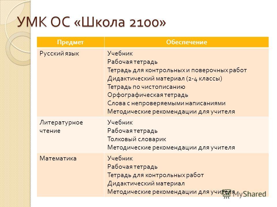 УМК ОС « Школа 2100»