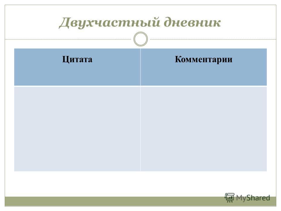Двухчастный дневник ЦитатаКомментарии