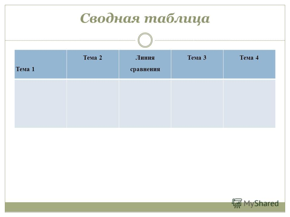 Сводная таблица Тема 1 Тема 2 Линия сравнения Тема 3Тема 4