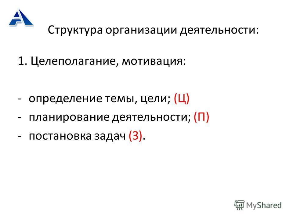 Структура организации деятельности: 1. Целеполагание, мотивация: -определение темы, цели; (Ц) -планирование деятельности; (П) -постановка задач (З).