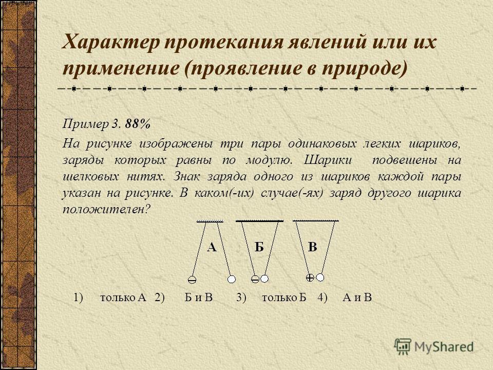 Характер протекания явлений или их применение (проявление в природе) 1)только А2)Б и В3)только Б4)А и В Пример 1 Пример 3. 88% На рисунке изображены три пары одинаковых легких шариков, заряды которых равны по модулю. Шарики подвешены на шелковых нитя