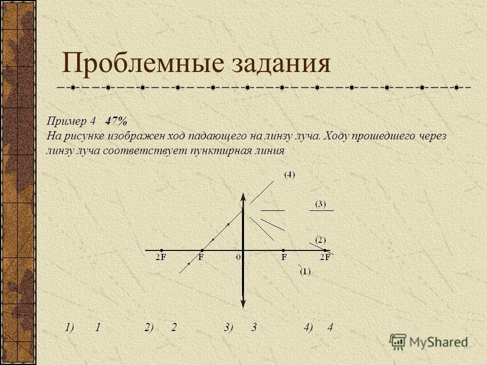 Проблемные задания 1)12)23)34)4 Пример 4 47% На рисунке изображен ход падающего на линзу луча. Ходу прошедшего через линзу луча соответствует пунктирная линия