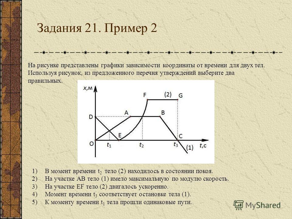 Задания 21. Пример 2 1)В момент времени t 2 тело (2) находилось в состоянии покоя. 2)На участке АВ тело (1) имело максимальную по модулю скорость. 3)На участке EF тело (2) двигалось ускоренно. 4)Момент времени t 3 соответствует остановке тела (1). 5)