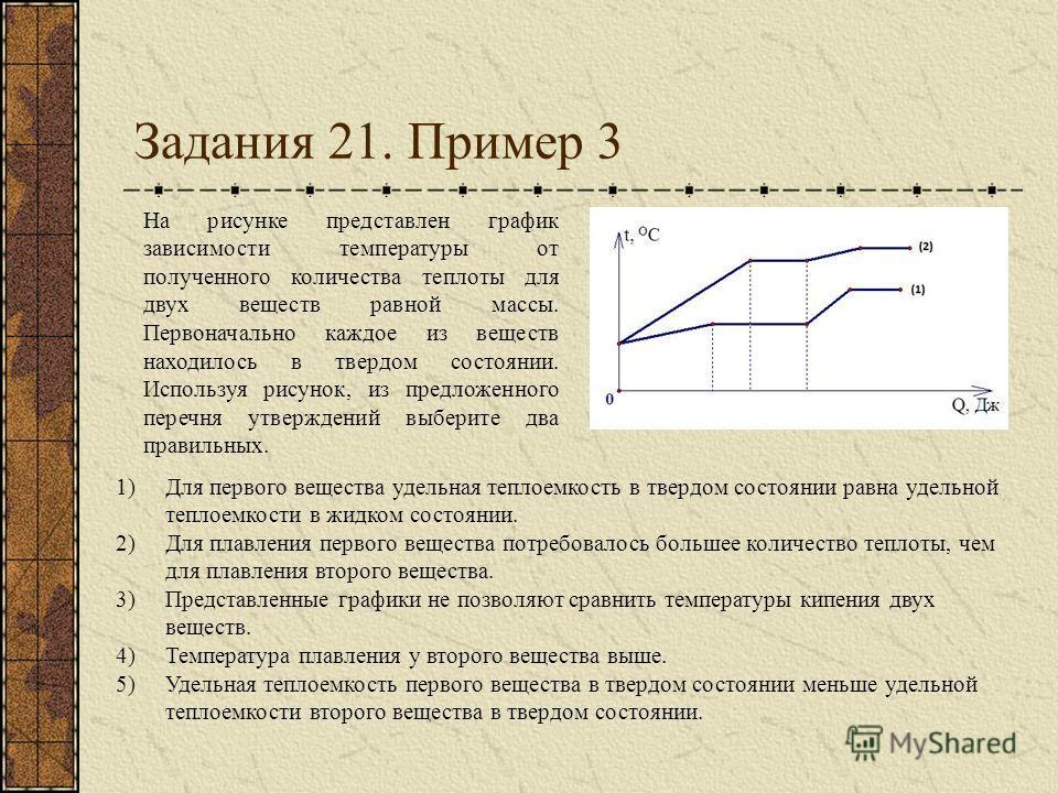 Задания 21. Пример 3 1)Для первого вещества удельная теплоемкость в твердом состоянии равна удельной теплоемкости в жидком состоянии. 2)Для плавления первого вещества потребовалось большее количество теплоты, чем для плавления второго вещества. 3)Пре
