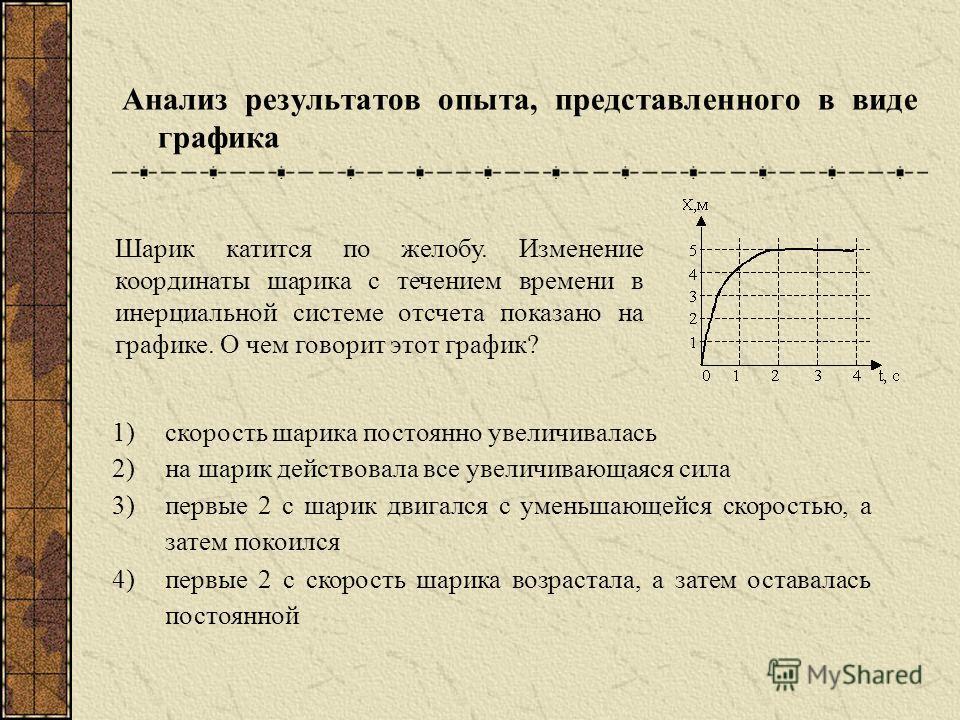 Анализ результатов опыта, представленного в виде графика 1)скорость шарика постоянно увеличивалась 2)на шарик действовала все увеличивающаяся сила 3) первые 2 с шарик двигался с уменьшающейся скоростью, а затем покоился 4)первые 2 с скорость шарика в