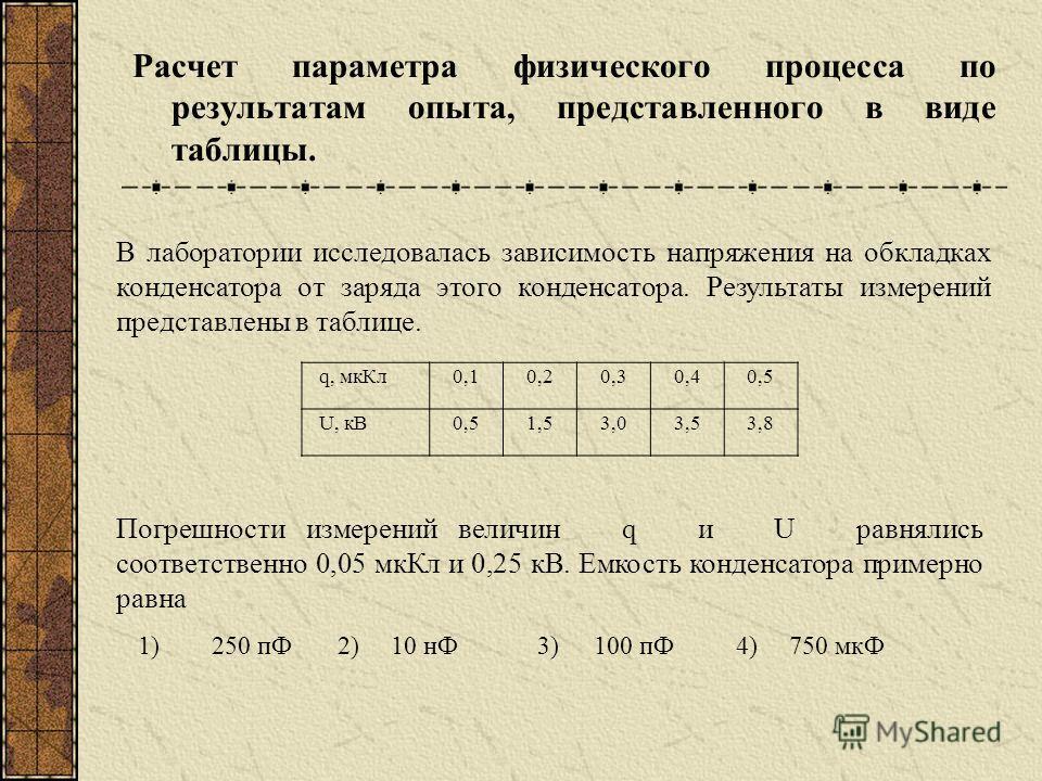 Расчет параметра физического процесса по результатам опыта, представленного в виде таблицы. В лаборатории исследовалась зависимость напряжения на обкладках конденсатора от заряда этого конденсатора. Результаты измерений представлены в таблице. q, мкК