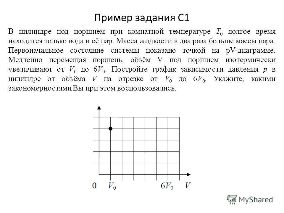 Пример задания С1 В цилиндре под поршнем при комнатной температуре T 0 долгое время находится только вода и её пар. Масса жидкости в два раза больше массы пара. Первоначальное состояние системы показано точкой на pV-диаграмме. Медленно перемещая порш