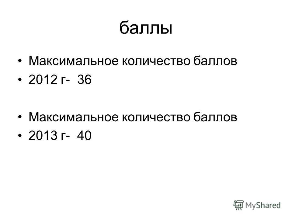 баллы Максимальное количество баллов 2012 г- 36 Максимальное количество баллов 2013 г- 40