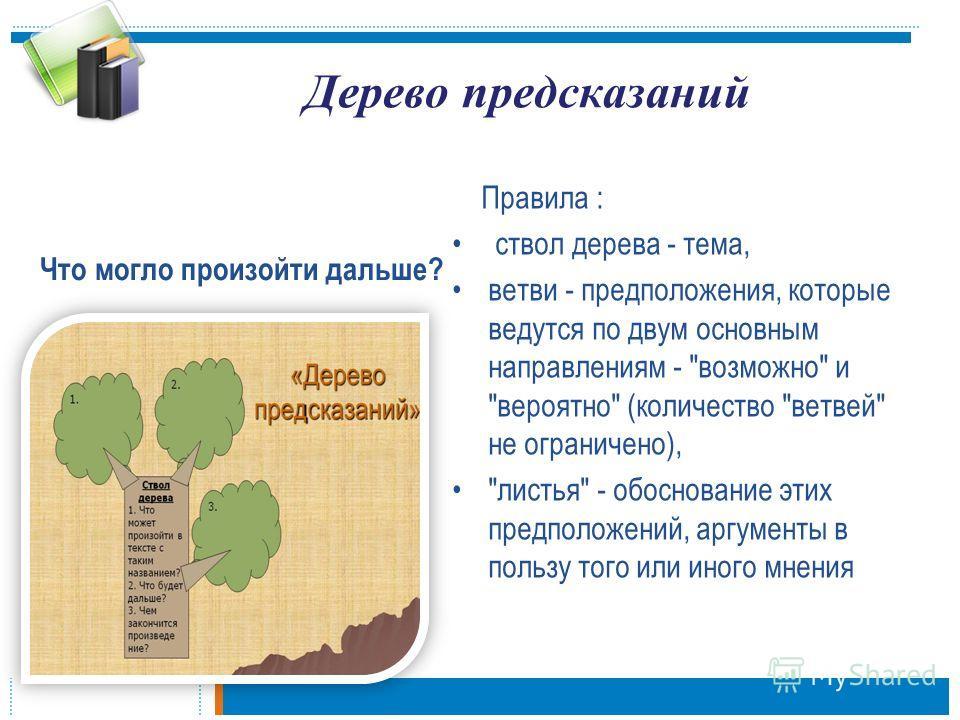 Дерево предсказаний Что могло произойти дальше? Правила : ствол дерева - тема, ветви - предположения, которые ведутся по двум основным направлениям -
