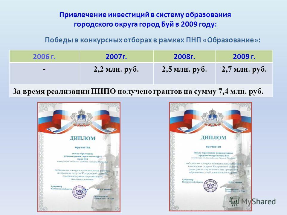 Привлечение инвестиций в систему образования городского округа город Буй в 2009 году: Номинации для работников ОУ: Л 2006 г.2007г.2008г.2009 г. - 2,2 млн. руб.2,5 млн. руб.2,7 млн. руб. За время реализации ПНПО получено грантов на сумму 7,4 млн. руб.