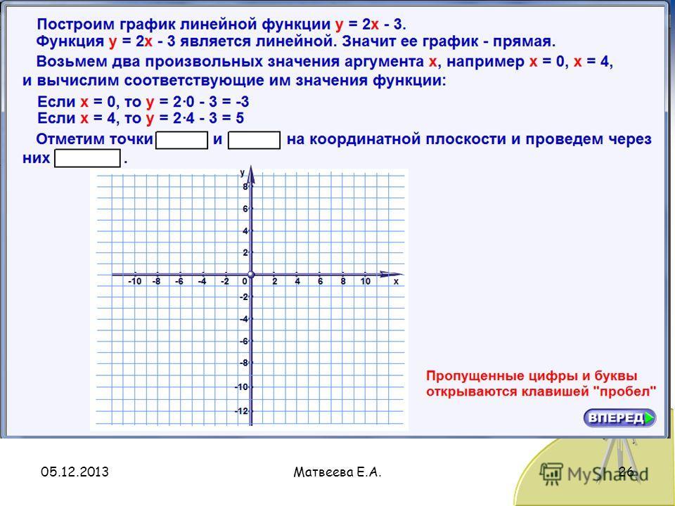 05.12.2013Матвеева Е.А.26