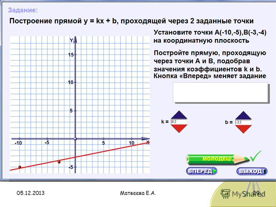 05.12.2013Матвеева Е.А.29