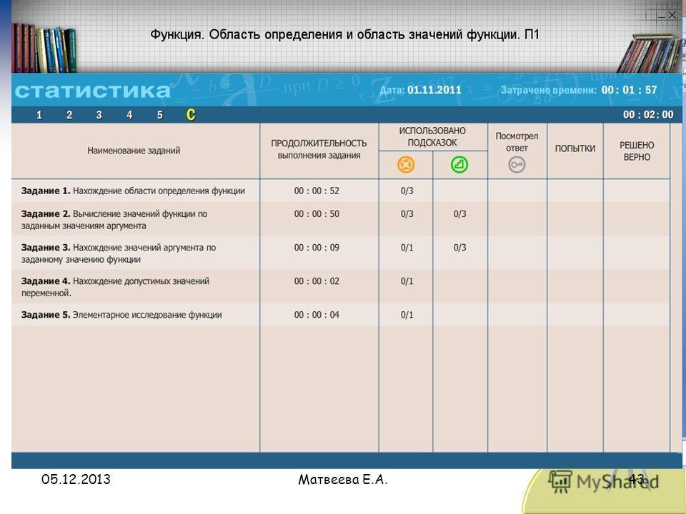 05.12.2013Матвеева Е.А.43
