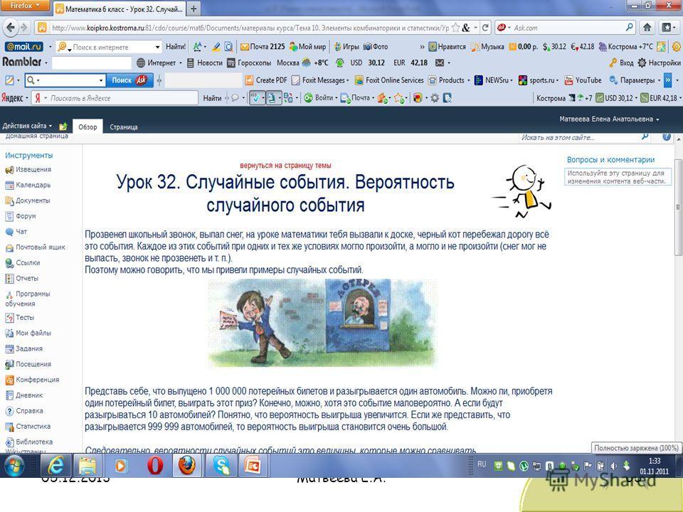 05.12.2013Матвеева Е.А.65
