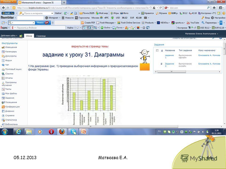 05.12.2013Матвеева Е.А.66
