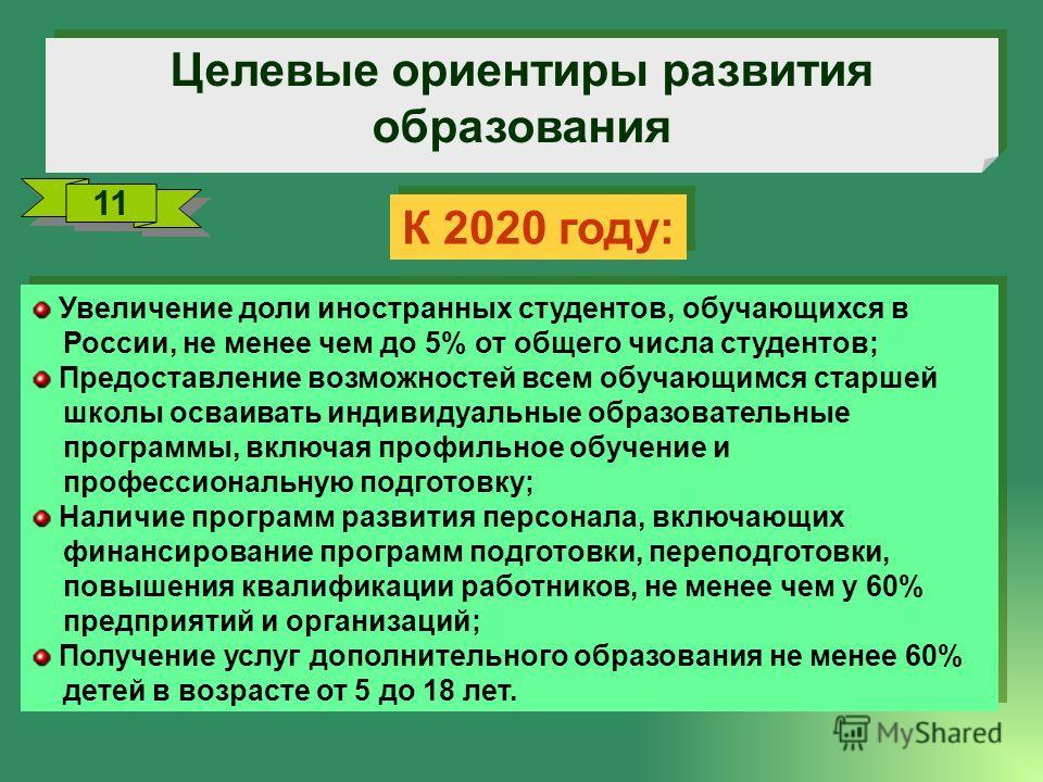 Целевые ориентиры развития образования К 2020 году: 11 Увеличение доли иностранных студентов, обучающихся в России, не менее чем до 5% от общего числа студентов; Предоставление возможностей всем обучающимся старшей школы осваивать индивидуальные обра