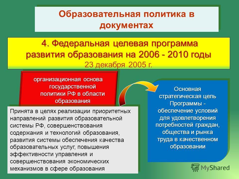 Образовательная политика в документах 4. Федеральная целевая программа развития образования на 2006 - 2010 годы 23 декабря 2005 г. Основная стратегическая цель Программы - обеспечение условий для удовлетворения потребностей граждан, общества и рынка