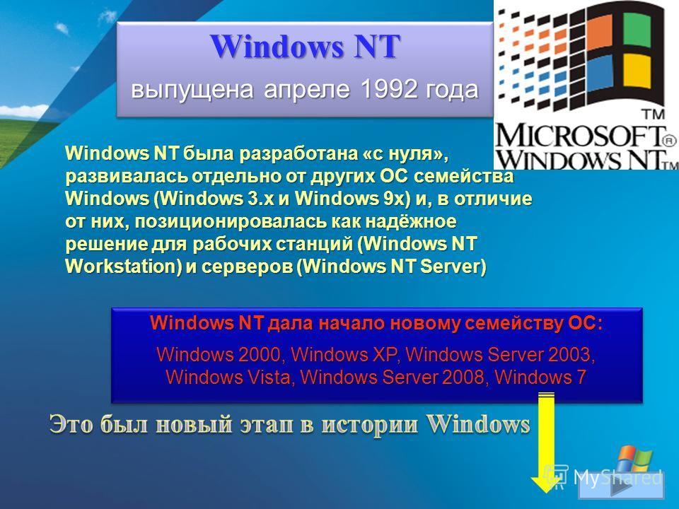 Windows NT была разработана «с нуля», развивалась отдельно от других ОС семейства Windows (Windows 3.x и Windows 9x) и, в отличие от них, позиционировалась как надёжное решение для рабочих станций (Windows NT Workstation) и серверов (Windows NT Serve