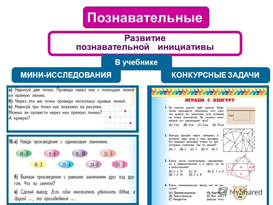 Развитие познавательной инициативы Познавательные МИНИ-ИССЛЕДОВАНИЯ В учебнике КОНКУРСНЫЕ ЗАДАЧИ