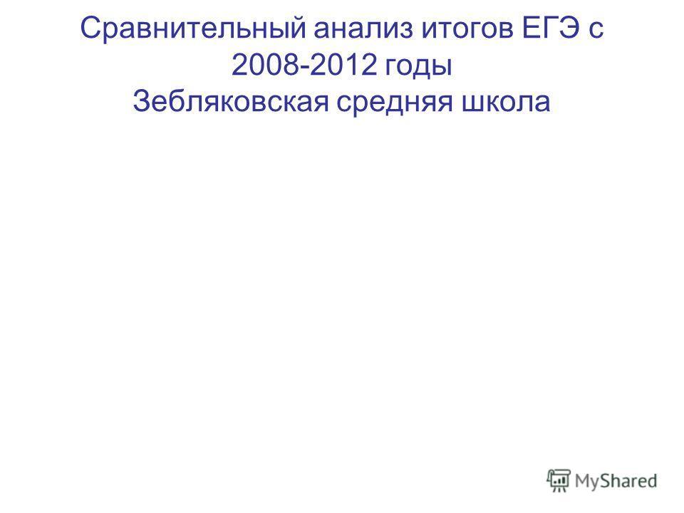 Сравнительный анализ итогов ЕГЭ с 2008-2012 годы Зебляковская средняя школа