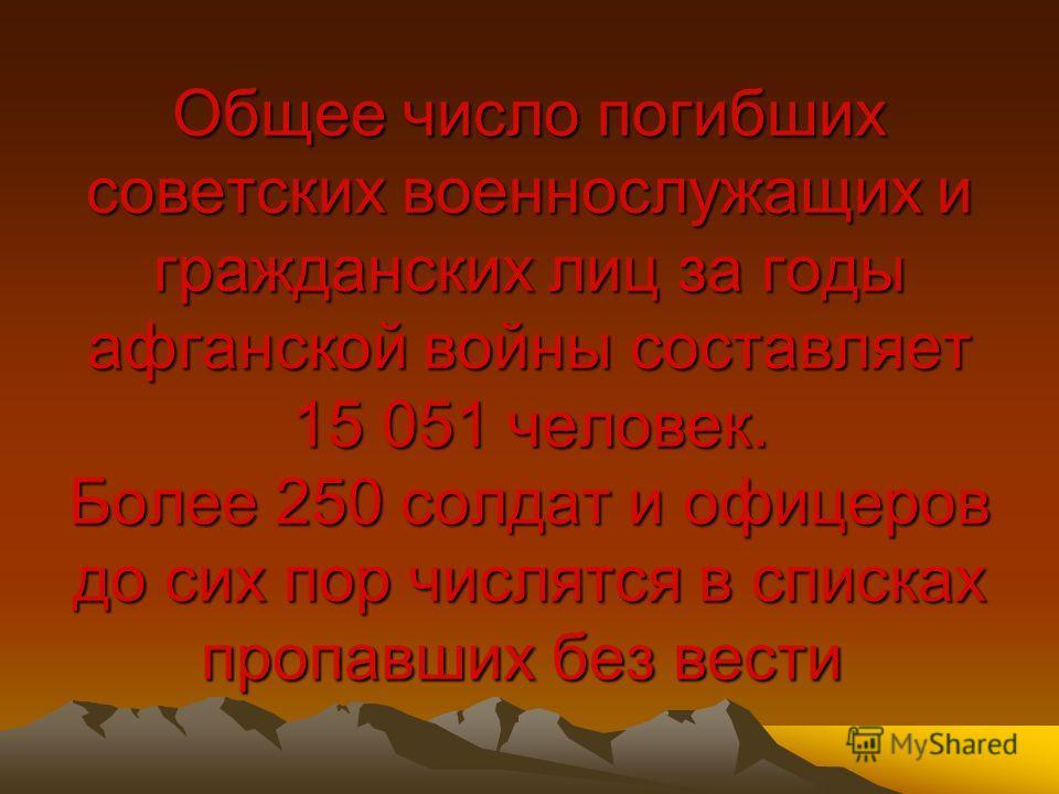 Общее число погибших советских военнослужащих и гражданских лиц за годы афганской войны составляет 15 051 человек. Более 250 солдат и офицеров до сих пор числятся в списках пропавших без вести Общее число погибших советских военнослужащих и гражданск