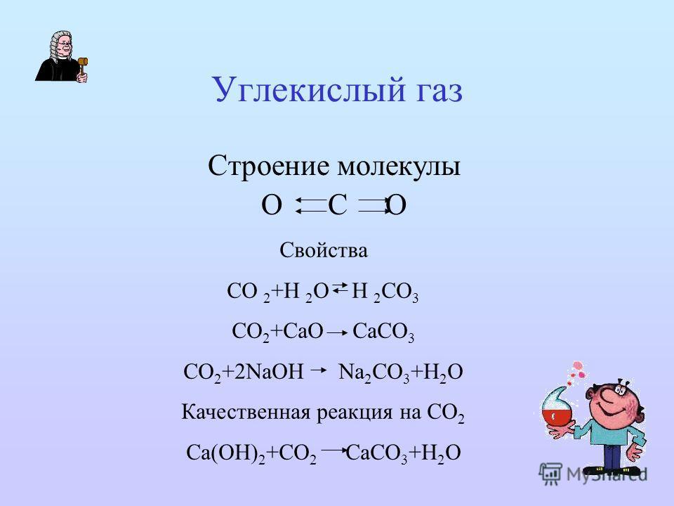 Углекислый газ Строение молекулы О С О Свойства СО 2 +Н 2 О Н 2 СО 3 СО 2 +СаО СаСО 3 СО 2 +2NаОН Nа 2 CО 3 +Н 2 О Качественная реакция на СО 2 Са(ОН) 2 +СО 2 СаСО 3 +Н 2 О
