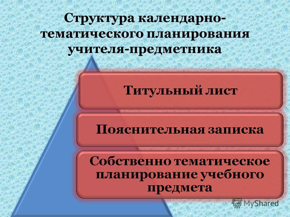 Структура календарно- тематического планирования учителя-предметника