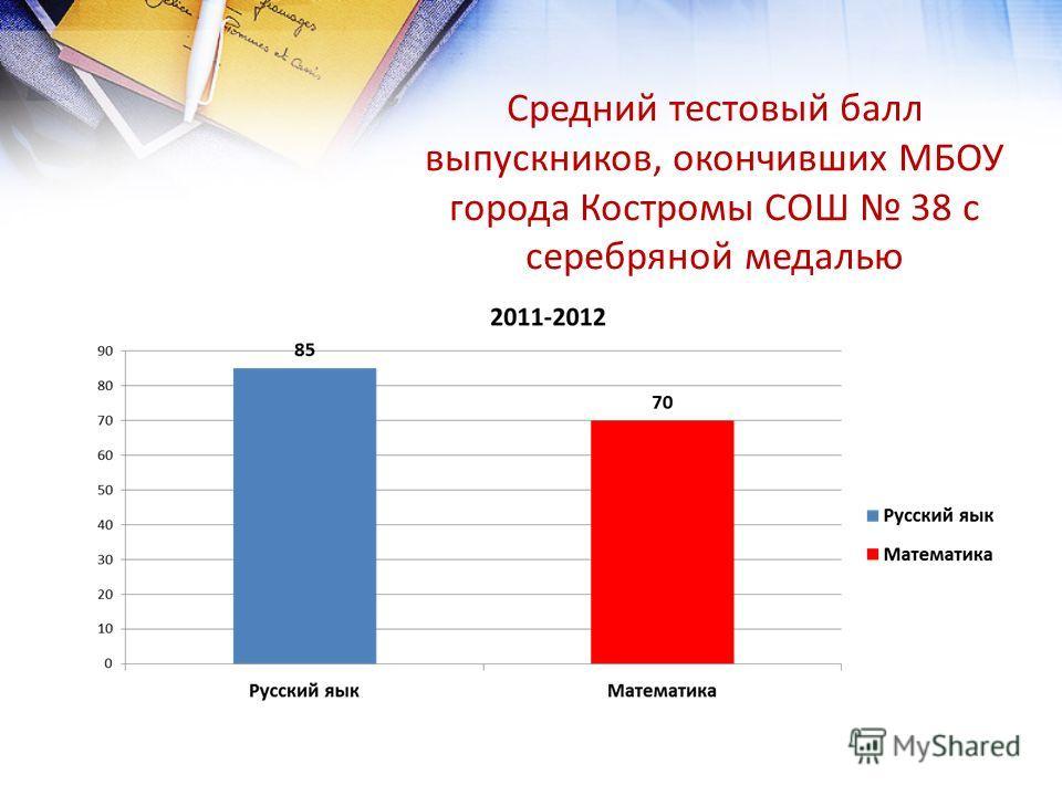Средний тестовый балл выпускников, окончивших МБОУ города Костромы СОШ 38 с серебряной медалью