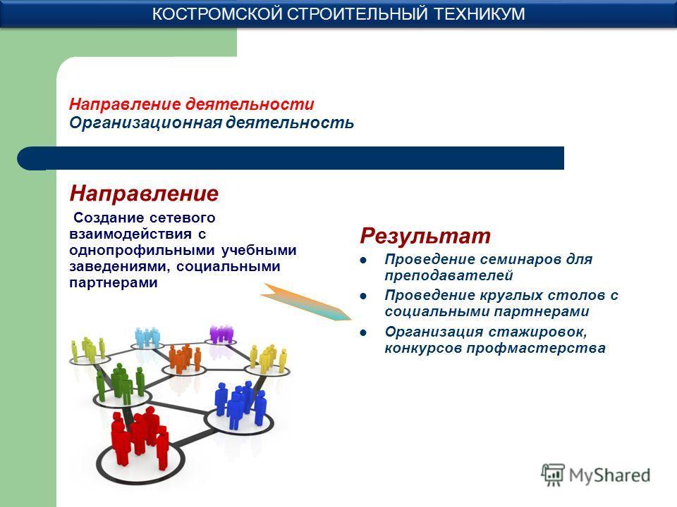 Направление деятельности Организационная деятельность Направление Создание сетевого взаимодействия с однопрофильными учебными заведениями, социальными партнерами Результат Проведение семинаров для преподавателей Проведение круглых столов с социальным