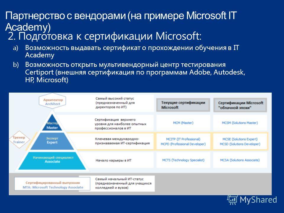 2. Подготовка к сертификации Microsoft: a) Возможность выдавать сертификат о прохождении обучения в IT Academy b) Возможность открыть мультивендорный центр тестирования Certiport (внешняя сертификация по программам Adobe, Autodesk, HP, Microsoft) Пар