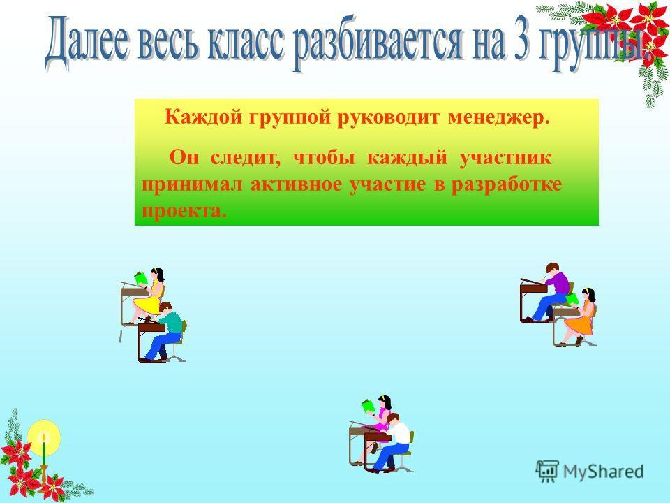 Каждой группой руководит менеджер. Он следит, чтобы каждый участник принимал активное участие в разработке проекта.