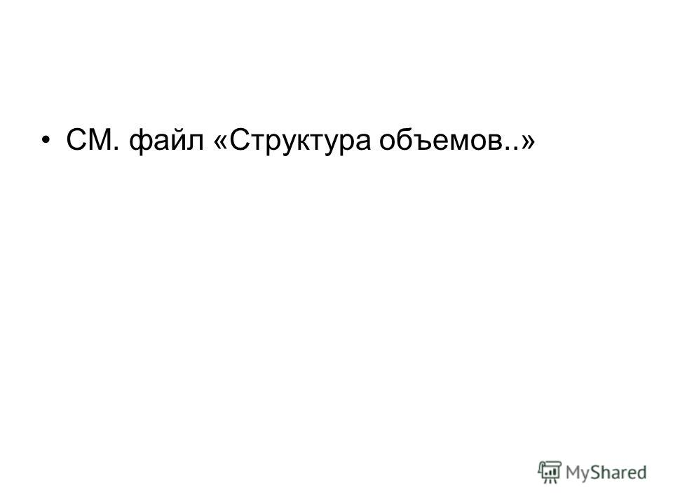 СМ. файл «Структура объемов..»