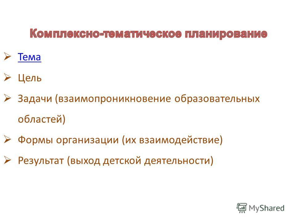 Тема Цель Задачи (взаимопроникновение образовательных областей) Формы организации (их взаимодействие) Результат (выход детской деятельности)